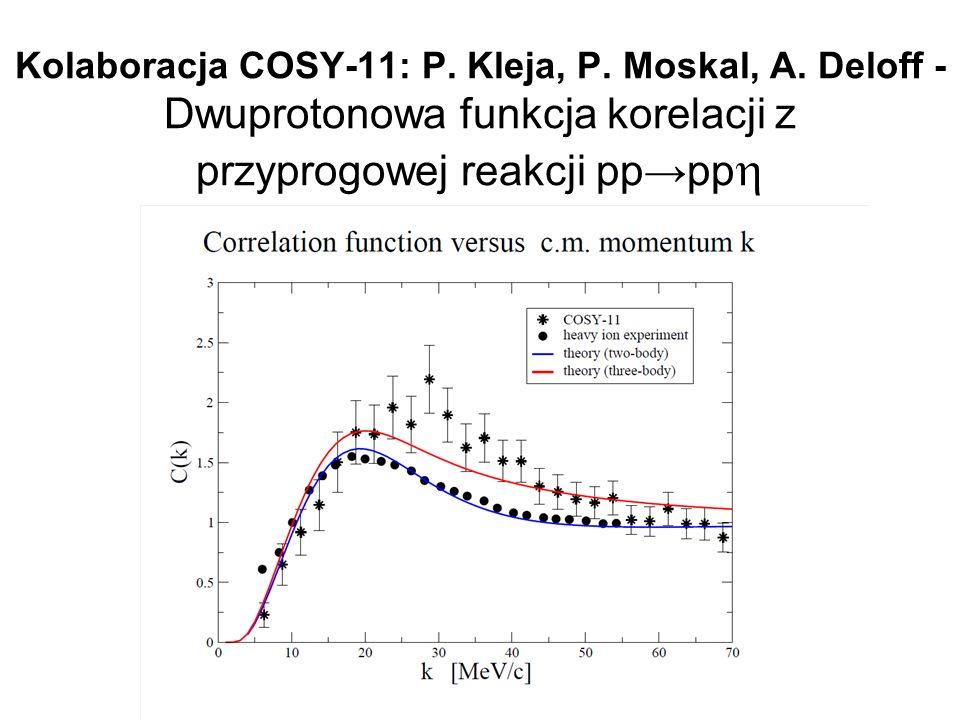 Kolaboracja COSY-11: P. Kleja, P. Moskal, A.