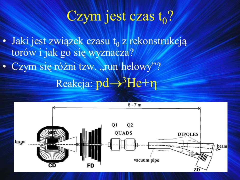 Czym jest czas t 0 ? Jaki jest związek czasu t 0 z rekonstrukcją torów i jak go się wyznacza? Czym się różni tzw. run helowy? Reakcja: pd 3 He+