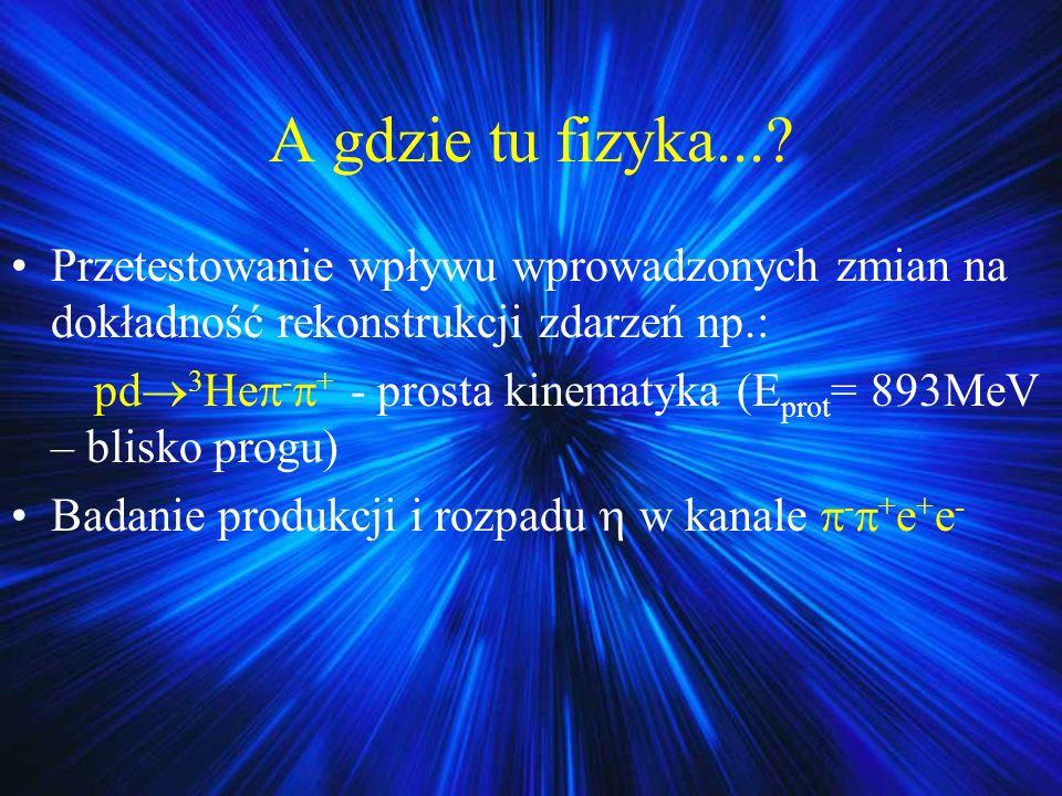 A gdzie tu fizyka...? Przetestowanie wpływu wprowadzonych zmian na dokładność rekonstrukcji zdarzeń np.: pd 3 He - + - prosta kinematyka (E prot = 893