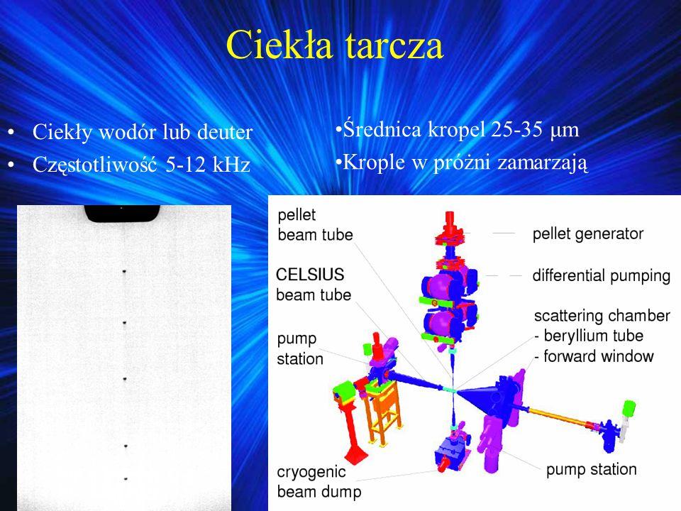 Ciekła tarcza Ciekły wodór lub deuter Częstotliwość 5-12 kHz Średnica kropel 25-35 μm Krople w próżni zamarzają