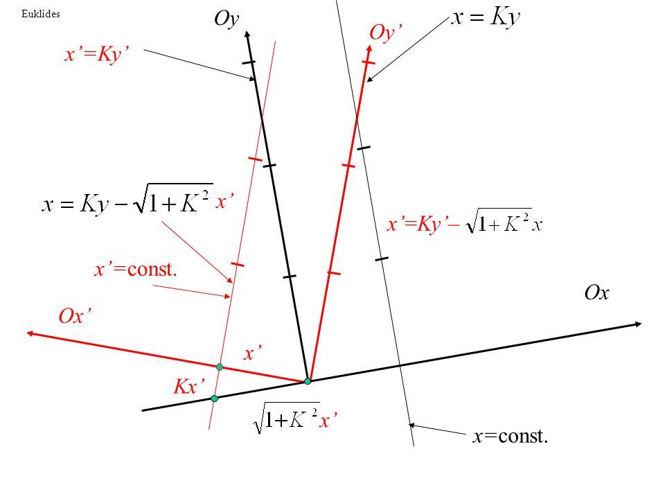 Ox Oy x Kx x=const. x=Ky x=const. x=Ky– x x Oy Euklides