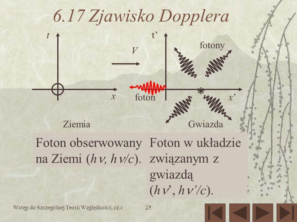 Wstęp do Szczególnej Teorii Względności, cz.c25 6.17 Zjawisko Dopplera t x x t V foton fotony GwiazdaZiemia Foton obserwowany na Ziemi (h, h /c).