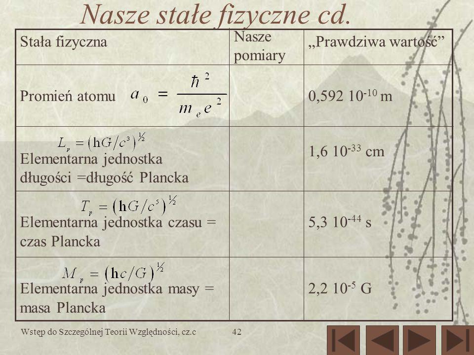 Wstęp do Szczególnej Teorii Względności, cz.c42 Nasze stałe fizyczne cd. 2,2 10 -5 GElementarna jednostka masy = masa Plancka 5,3 10 -44 sElementarna