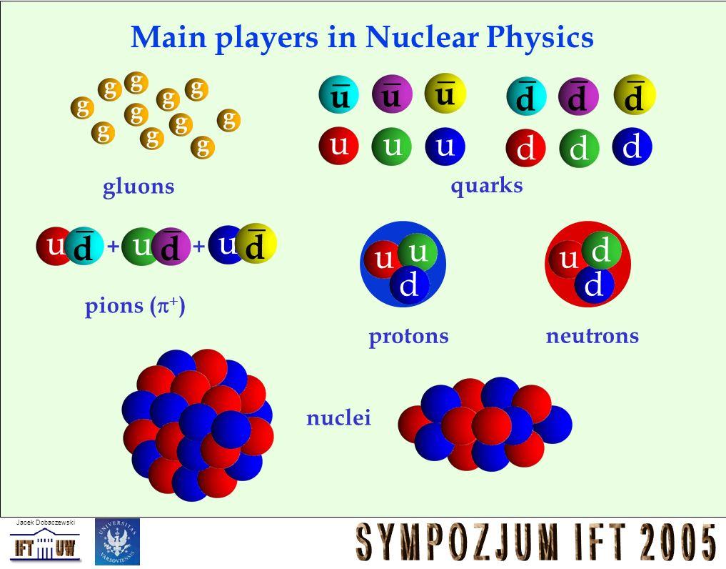 Jacek Dobaczewski Main players in Nuclear Physics d d _ d d d _ u u _ u u _ u gluons pions ( ) quarks u u d u d d protons neutrons nuclei u d _ u d _