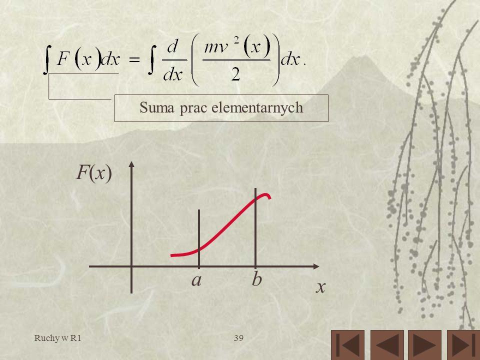 Ruchy w R139 Suma prac elementarnych ab x F(x)F(x)