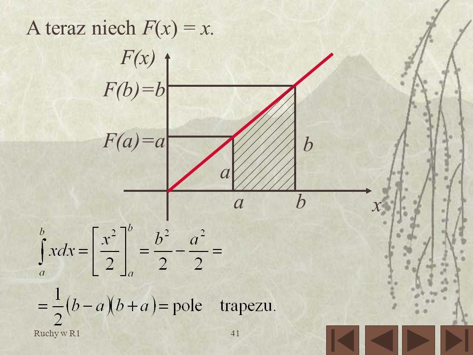 Ruchy w R141 A teraz niech F(x) = x. F(x) x ab a b F(b)=b F(a)=a