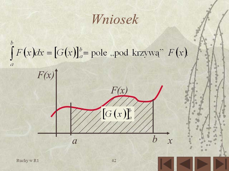 Ruchy w R142 Wniosek a b F(x) x