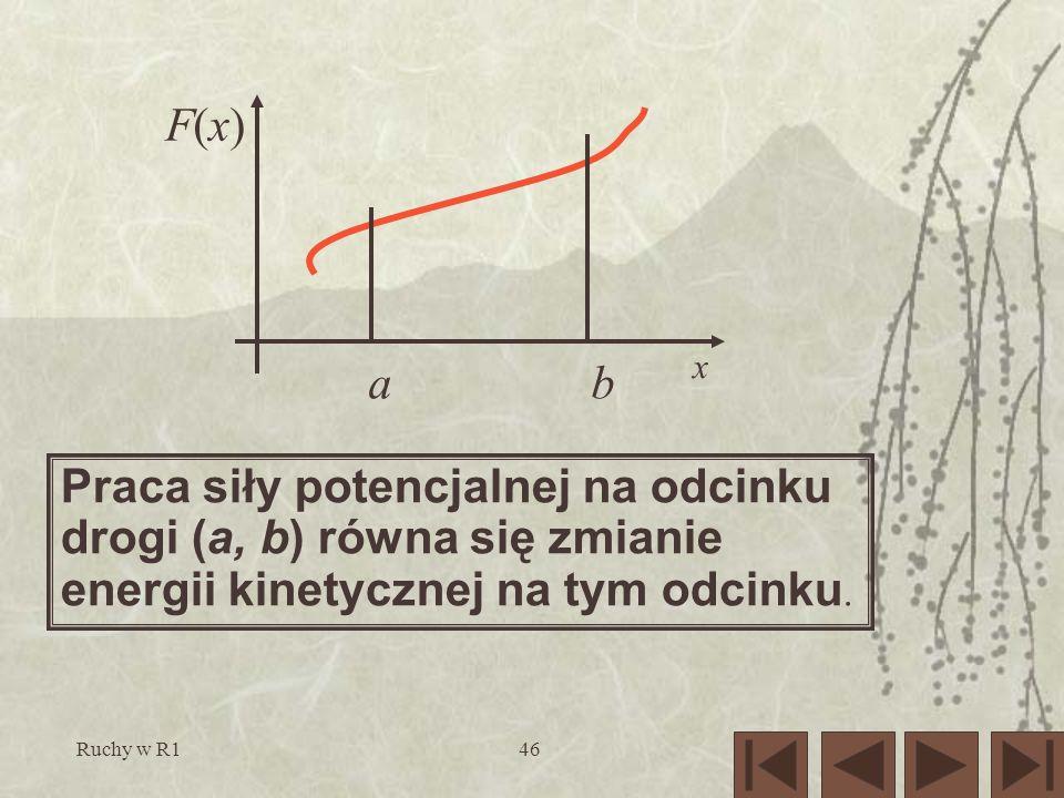 Ruchy w R146 Praca siły potencjalnej na odcinku drogi (a, b) równa się zmianie energii kinetycznej na tym odcinku. F(x)F(x) ab x