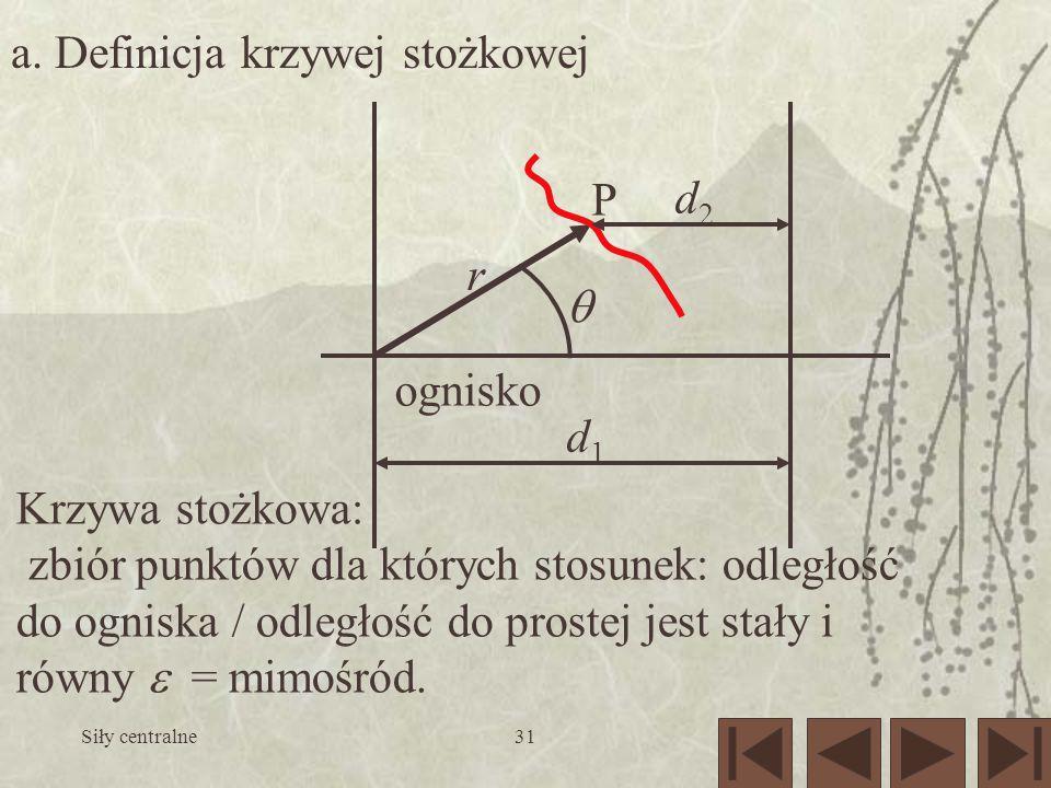 Siły centralne31 a. Definicja krzywej stożkowej ognisko d1d1 d2d2 P r Krzywa stożkowa: zbiór punktów dla których stosunek: odległość do ogniska / odle