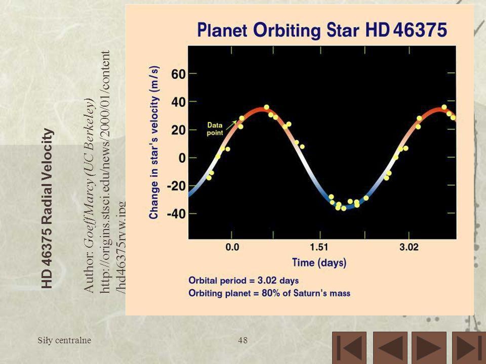 Siły centralne48 Author: Goeff Marcy (UC Berkeley) http://origins.stsci.edu/news/2000/01/content /hd46375rvw.jpg HD 46375 Radial Velocity