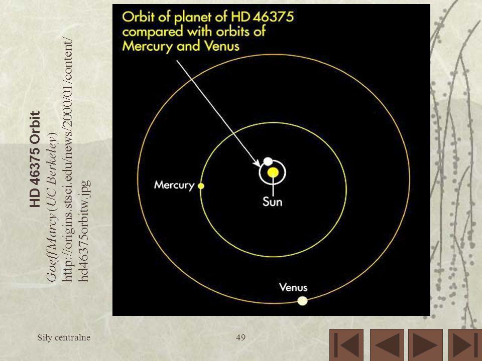 Siły centralne49 HD 46375 Orbit Goeff Marcy (UC Berkeley) http://origins.stsci.edu/news/2000/01/content/ hd46375orbitw.jpg
