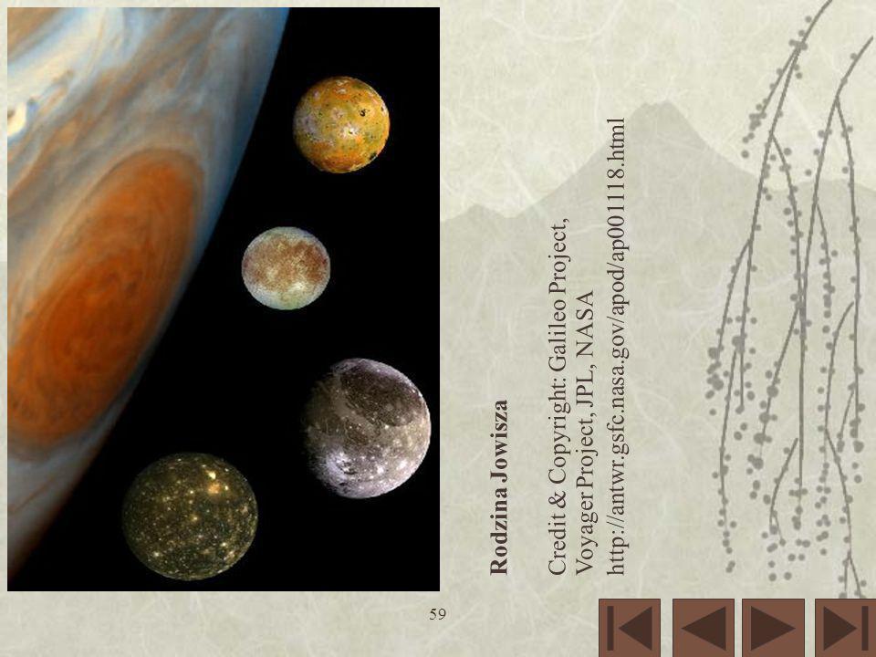 59 Rodzina Jowisza Credit & Copyright: Galileo Project, Voyager Project, JPL, NASA http://antwr.gsfc.nasa.gov/apod/ap001118.html