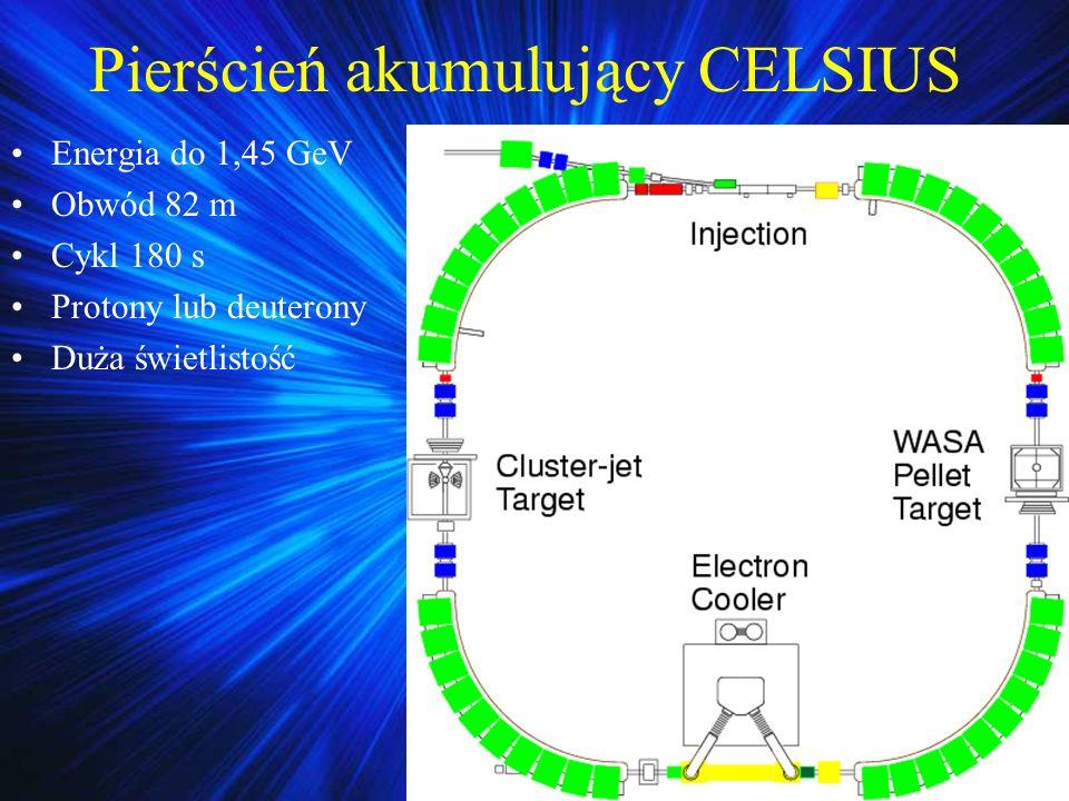 Ciekła tarcza Ciekły wodór lub deuter Częstotliwość 5-12 kHz Średnica 25-35 μm