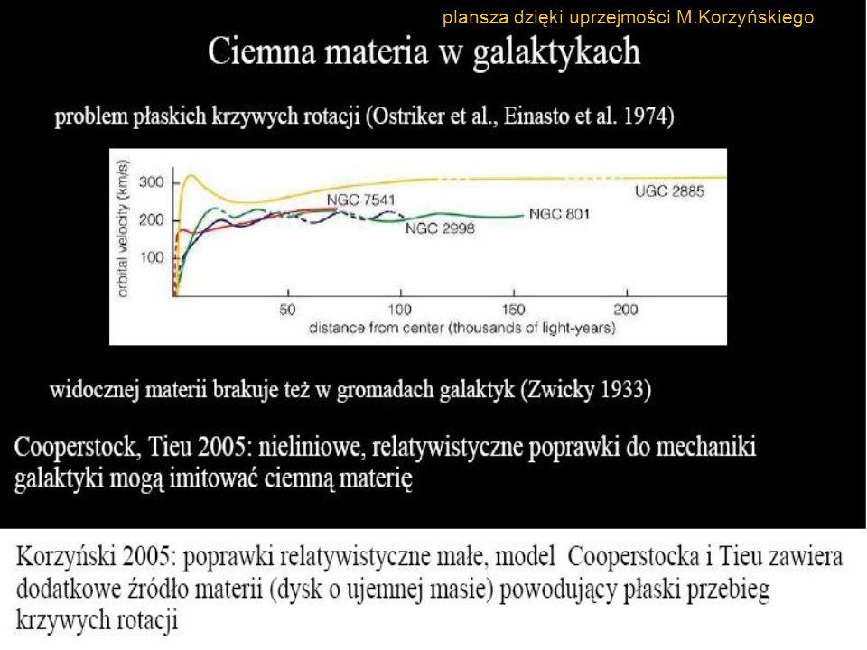 Ciemna materia (niebarionowa) na podst. Kolb & Turner, 1990 neutralna, słabo oddziałująca cząstka