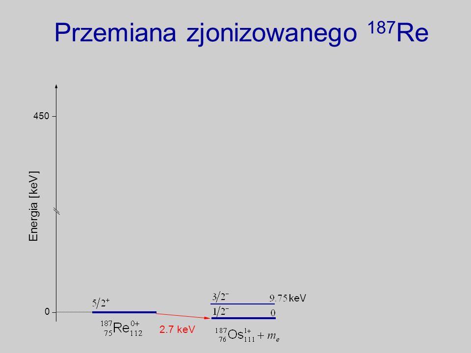 Przemiana zjonizowanego 187 Re Energia [keV] 0 450 2.7 keV
