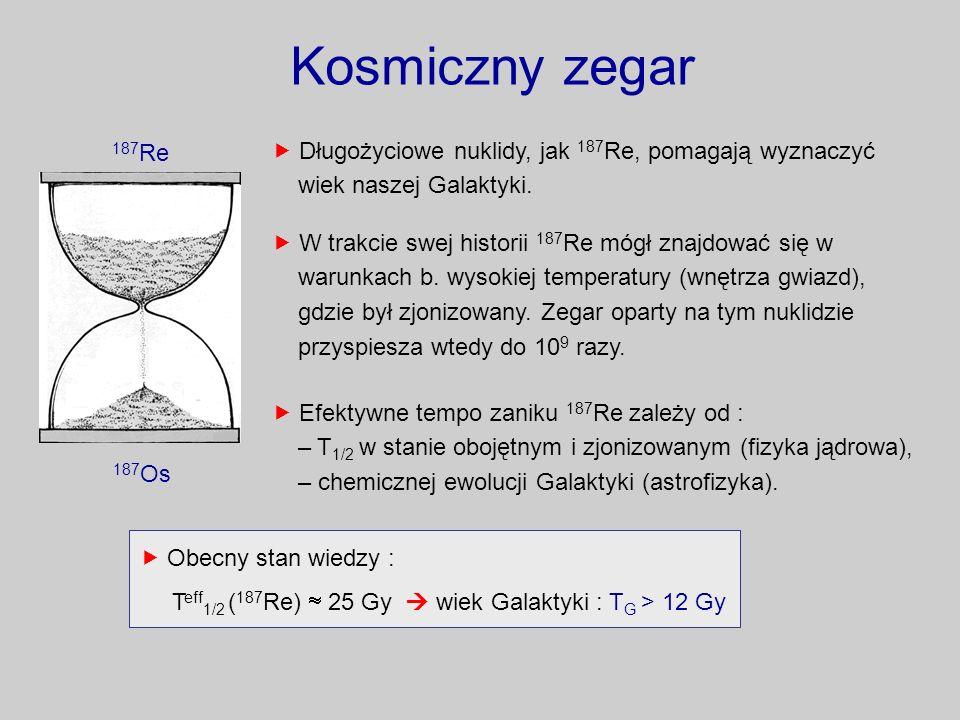 Kosmiczny zegar 187 Re 187 Os Długożyciowe nuklidy, jak 187 Re, pomagają wyznaczyć wiek naszej Galaktyki. W trakcie swej historii 187 Re mógł znajdowa