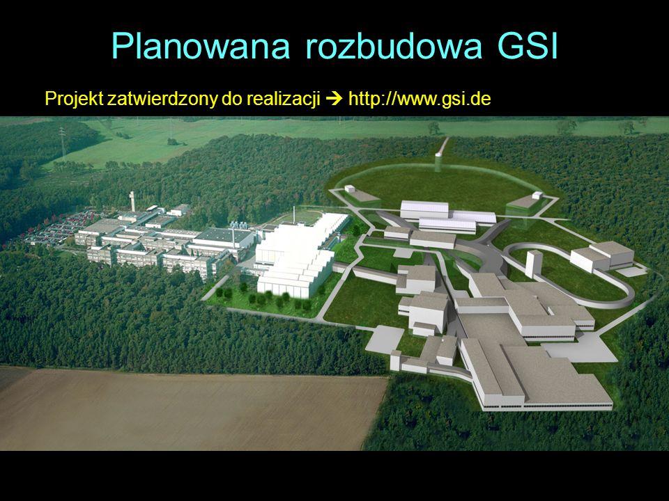 Planowana rozbudowa GSI Projekt zatwierdzony do realizacji http://www.gsi.de