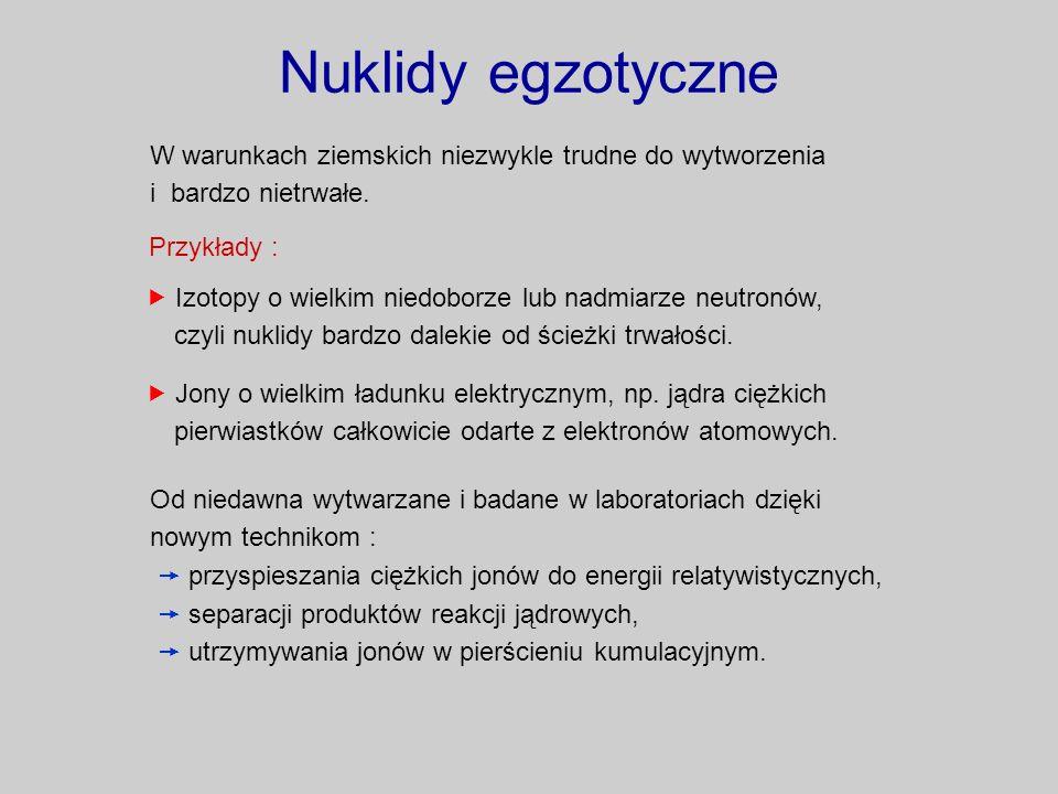 Nuklidy egzotyczne W warunkach ziemskich niezwykle trudne do wytworzenia i bardzo nietrwałe. Izotopy o wielkim niedoborze lub nadmiarze neutronów, czy