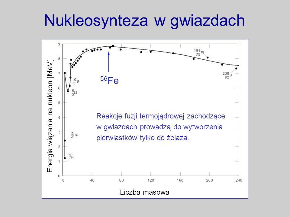 Nukleosynteza w gwiazdach 56 Fe Liczba masowa Energia wiązania na nukleon [MeV] Reakcje fuzji termojądrowej zachodzące w gwiazdach prowadzą do wytworz
