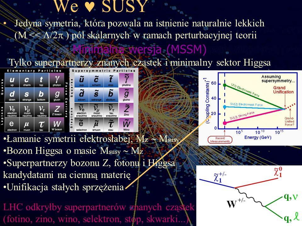 We SUSY Jedyna symetria, która pozwala na istnienie naturalnie lekkich (M << /2 ) pól skalarnych w ramach perturbacyjnej teorii Łamanie symetrii elekt