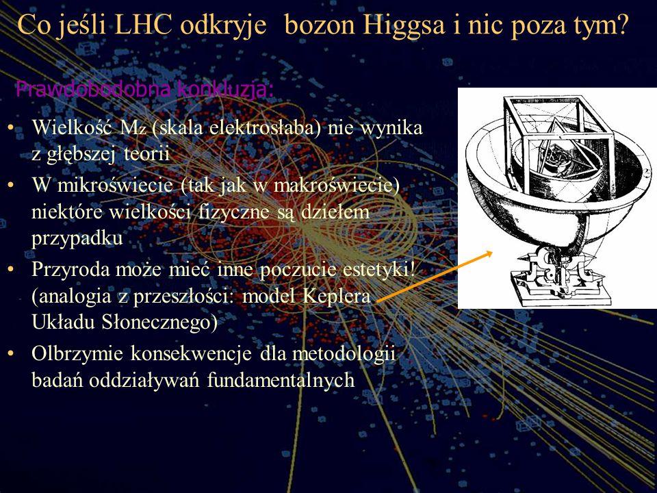 Co jeśli LHC odkryje bozon Higgsa i nic poza tym? Wielkość M z (skala elektrosłaba) nie wynika z głębszej teorii W mikroświecie (tak jak w makroświeci