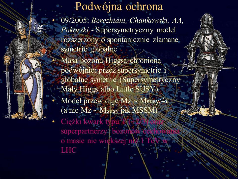 Podwójna ochrona 09/2005: Berezhiani, Chankowski, AA, Pokorski - Supersymetryczny model rozszerzony o spontanicznie złamane symetrie globalne Masa boz