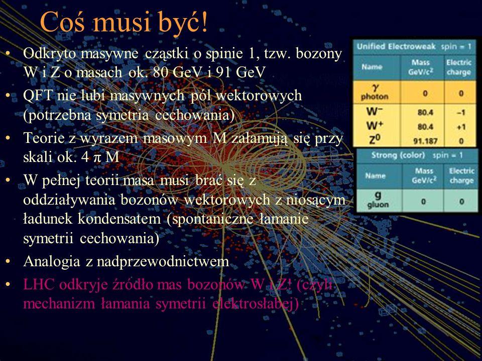Coś musi być! Odkryto masywne cząstki o spinie 1, tzw. bozony W i Z o masach ok. 80 GeV i 91 GeV QFT nie lubi masywnych pól wektorowych (potrzebna sym