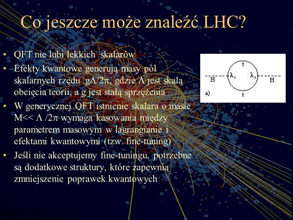 Co jeszcze może znaleźć LHC? QFT nie lubi lekkich skalarów Efekty kwantowe generują masy pól skalarnych rzędu g /2, gdzie jest skalą obcięcia teorii,
