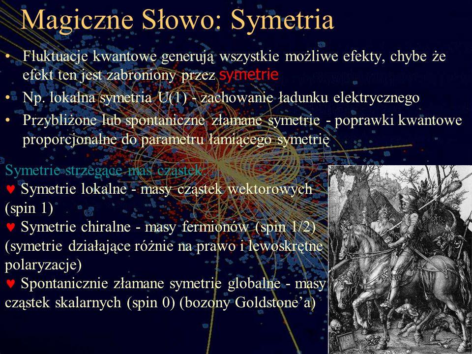Magiczne Słowo: Symetria Fluktuacje kwantowe generują wszystkie możliwe efekty, chybe że efekt ten jest zabroniony przez symetrie Np. lokalna symetria