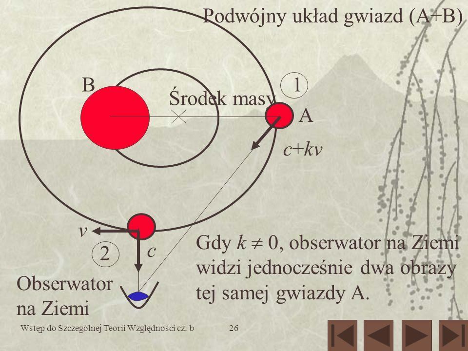 Wstęp do Szczególnej Teorii Względności cz. b26 Podwójny układ gwiazd (A+B) Gdy k 0, obserwator na Ziemi widzi jednocześnie dwa obrazy tej samej gwiaz