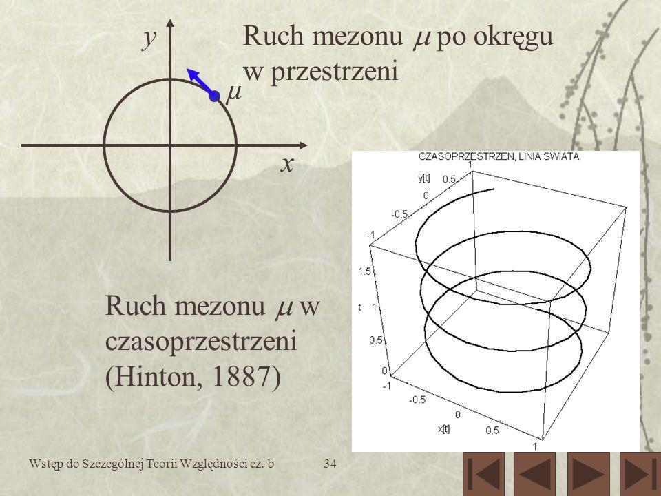 Wstęp do Szczególnej Teorii Względności cz. b34 Ruch mezonu w czasoprzestrzeni (Hinton, 1887) Ruch mezonu po okręgu w przestrzeni x y µ