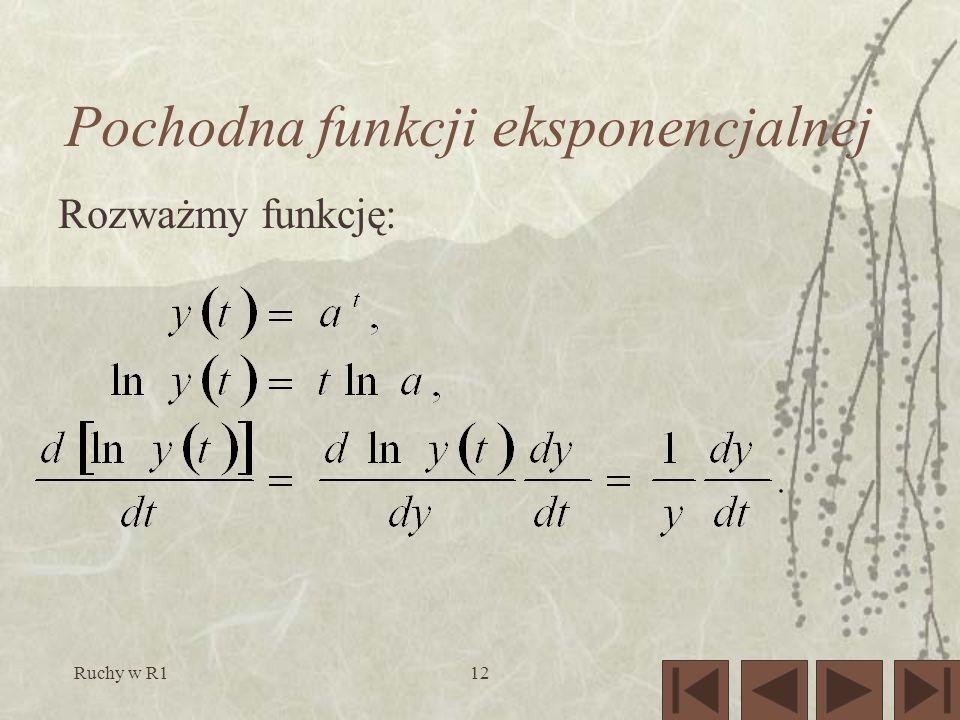 Ruchy w R112 Pochodna funkcji eksponencjalnej Rozważmy funkcję: