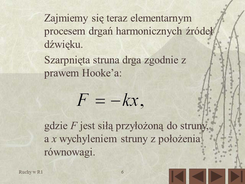 Ruchy w R16 gdzie F jest siłą przyłożoną do struny, a x wychyleniem struny z położenia równowagi.