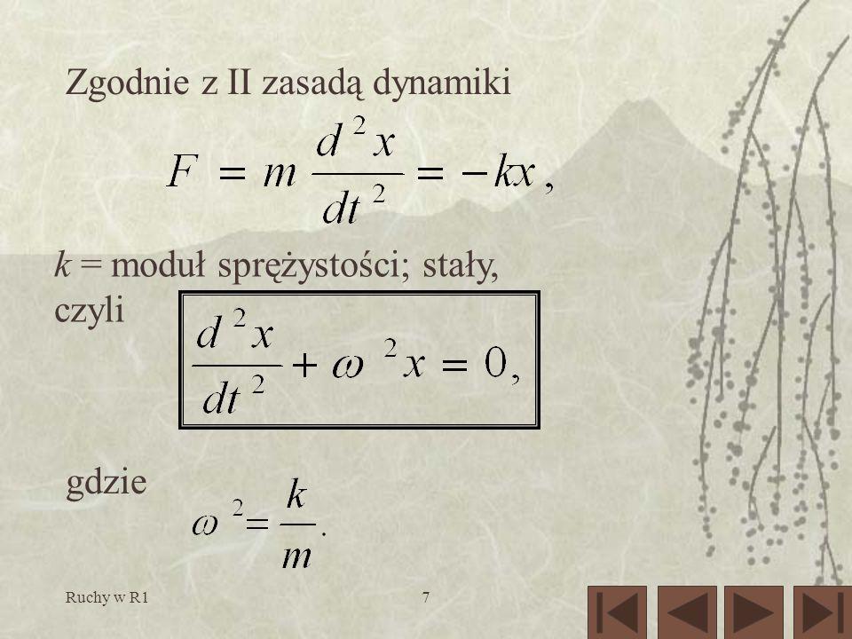 Ruchy w R17 Zgodnie z II zasadą dynamiki k = moduł sprężystości; stały, czyli gdzie