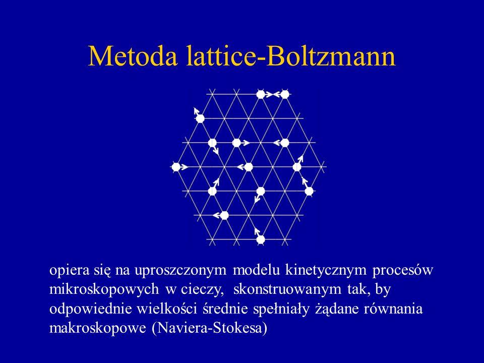 Metoda lattice-Boltzmann opiera się na uproszczonym modelu kinetycznym procesów mikroskopowych w cieczy, skonstruowanym tak, by odpowiednie wielkości