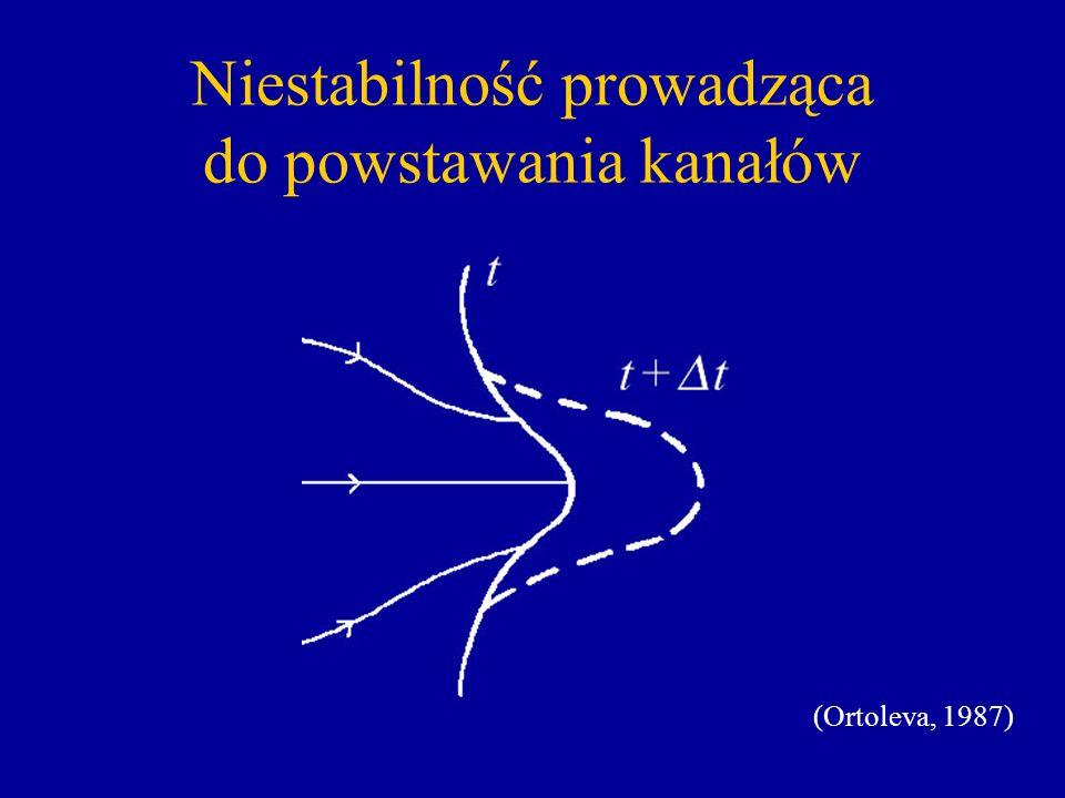 Niestabilność prowadząca do powstawania kanałów (Ortoleva, 1987)