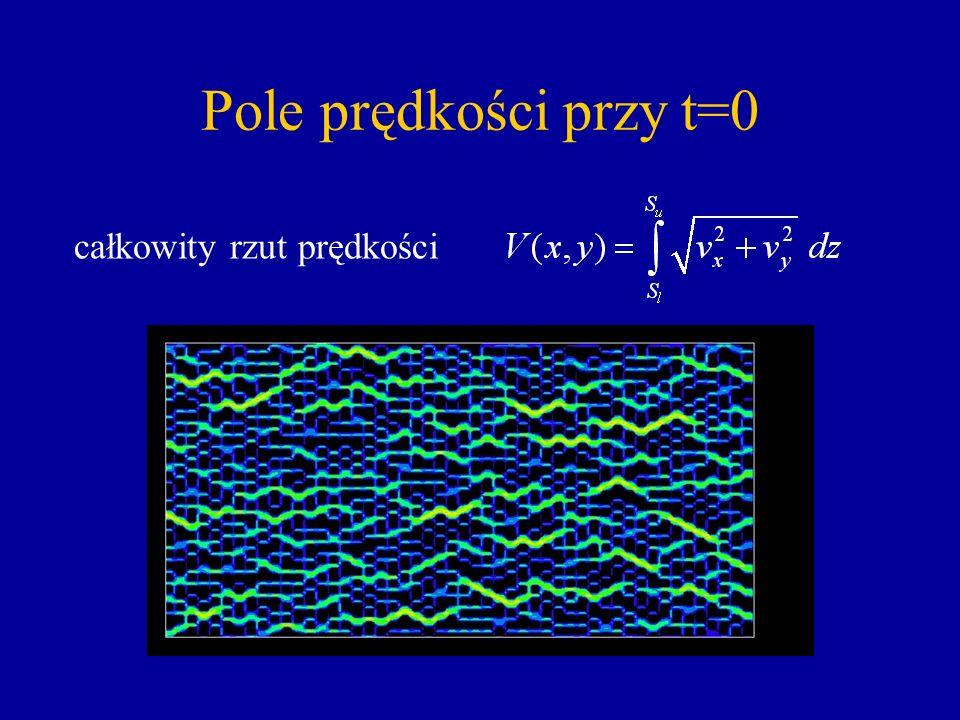 Pole prędkości przy t=0 całkowity rzut prędkości