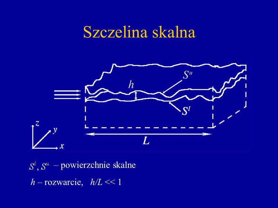Szczelina skalna – powierzchnie skalne h – rozwarcie, h/L << 1