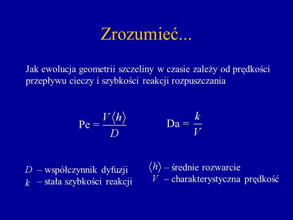 Pe = Da = – współczynnik dyfuzji – stała szybkości reakcji – średnie rozwarcie – charakterystyczna prędkość Zrozumieć... Jak ewolucja geometrii szczel