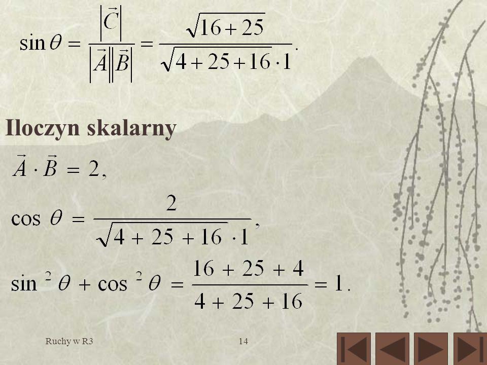 Ruchy w R314 Iloczyn skalarny