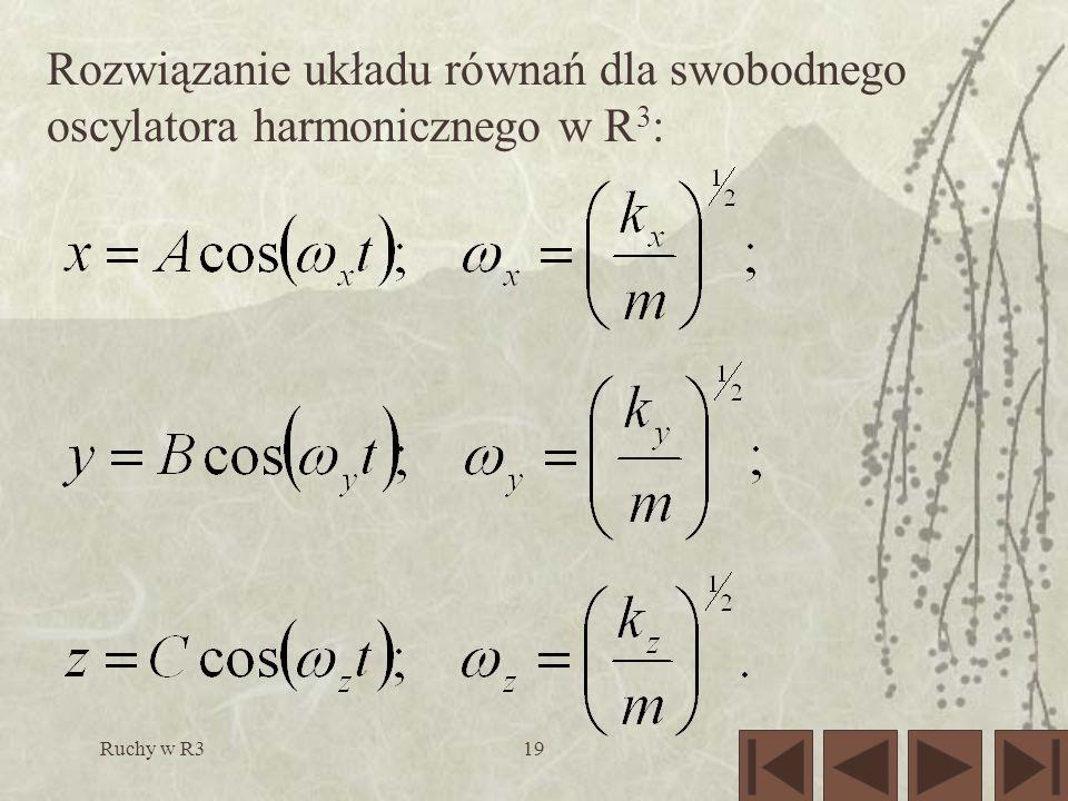 Ruchy w R319 Rozwiązanie układu równań dla swobodnego oscylatora harmonicznego w R 3 :