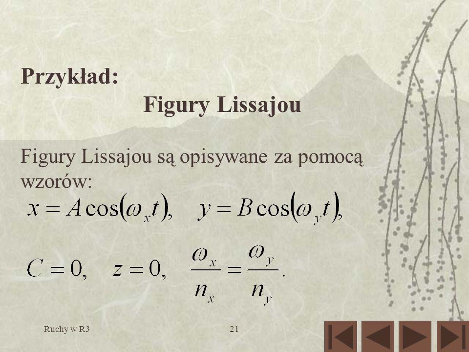 Ruchy w R321 Przykład: Figury Lissajou Figury Lissajou są opisywane za pomocą wzorów: