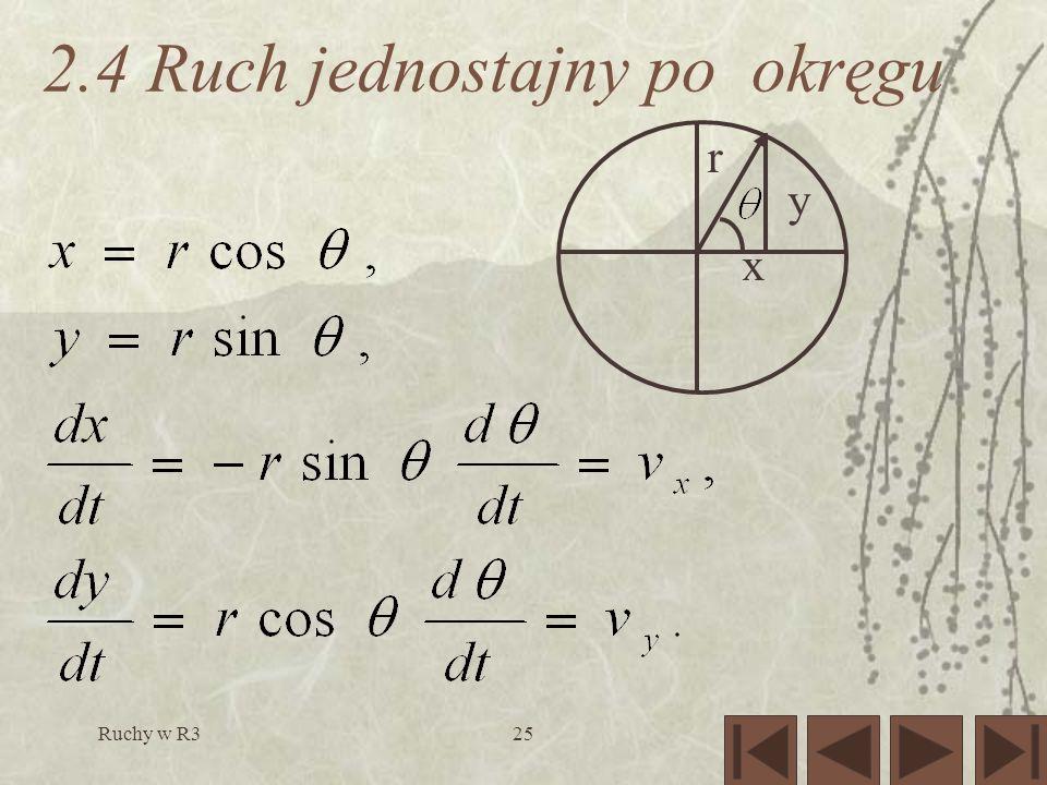 Ruchy w R325 2.4 Ruch jednostajny po okręgu y r x