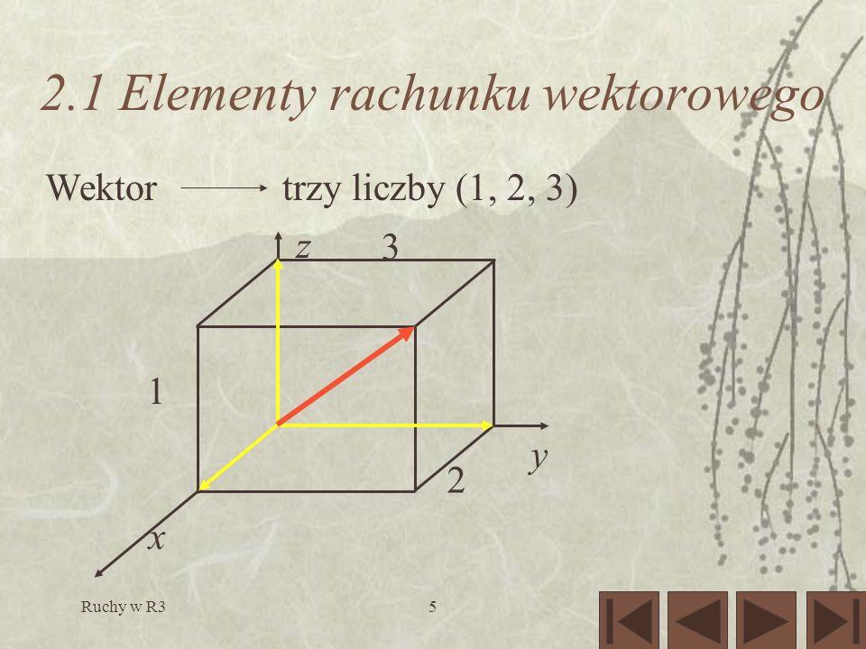 Ruchy w R35 2.1 Elementy rachunku wektorowego Wektor trzy liczby (1, 2, 3) y x z 2 1 3