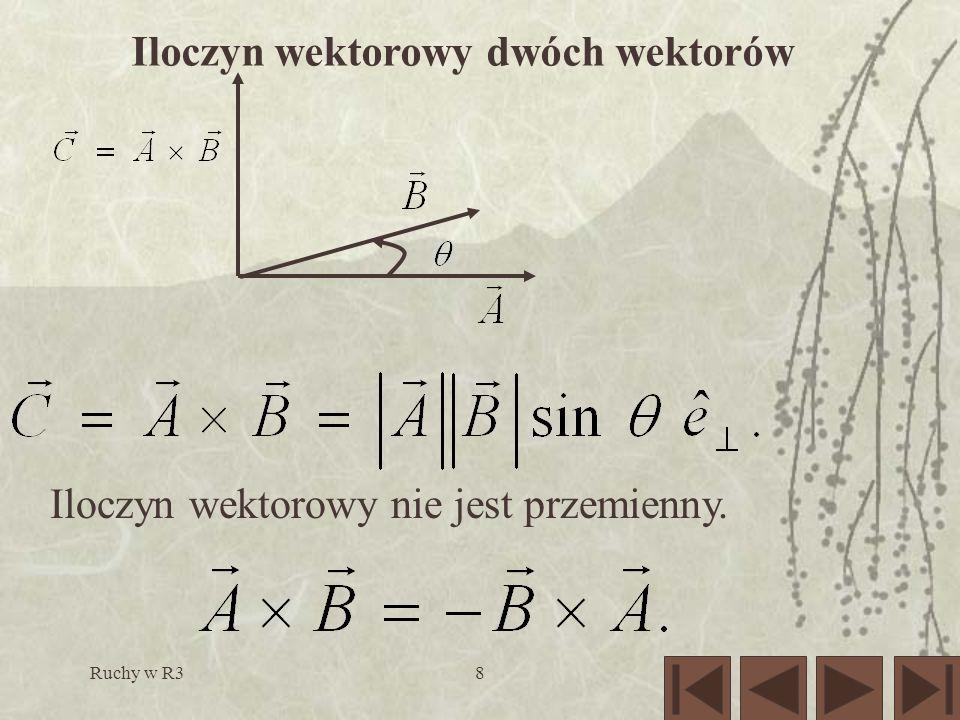 Ruchy w R38 Iloczyn wektorowy dwóch wektorów Iloczyn wektorowy nie jest przemienny.