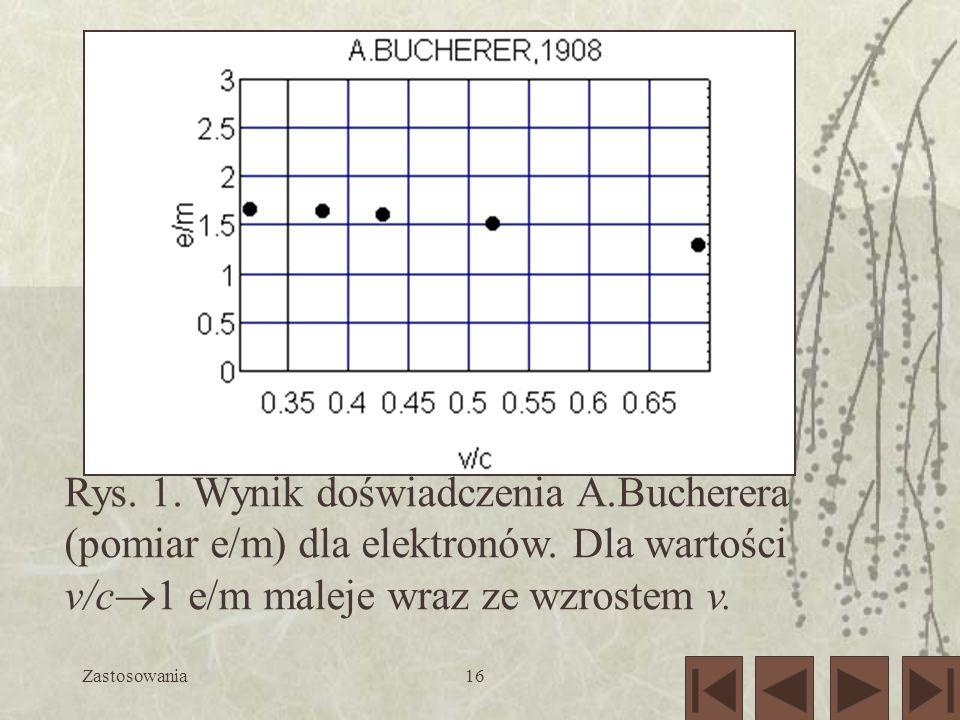 Zastosowania16 Rys. 1. Wynik doświadczenia A.Bucherera (pomiar e/m) dla elektronów. Dla wartości v/c 1 e/m maleje wraz ze wzrostem v.