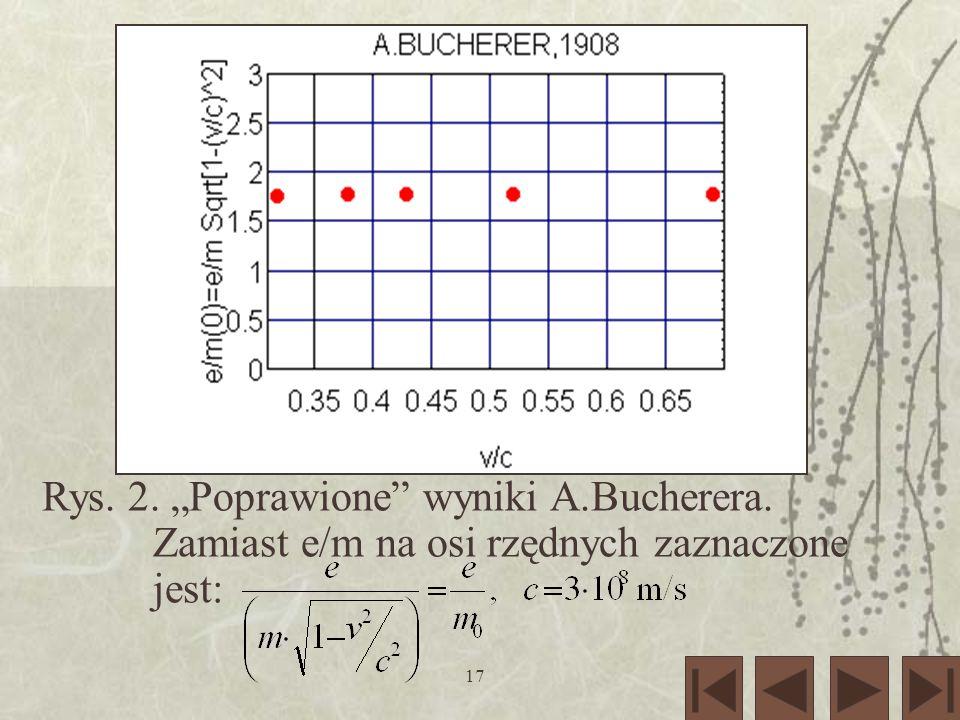 17 Rys. 2. Poprawione wyniki A.Bucherera. Zamiast e/m na osi rzędnych zaznaczone jest: