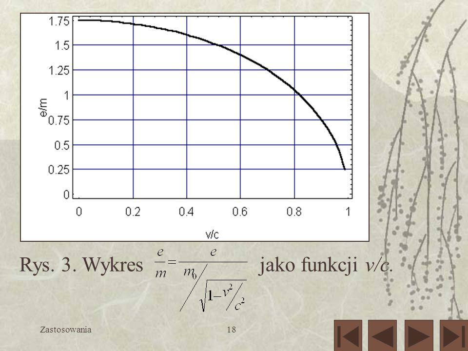 Zastosowania18 Rys. 3. Wykres jako funkcji v/c.