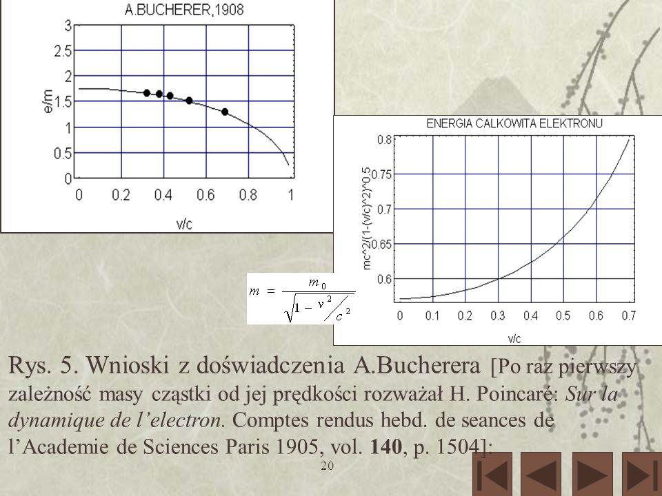 20 Rys. 5. Wnioski z doświadczenia A.Bucherera [Po raz pierwszy zależność masy cząstki od jej prędkości rozważał H. Poincaré: Sur la dynamique de lele