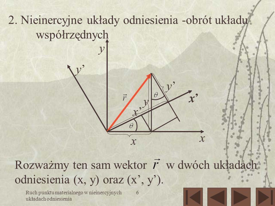 Ruch punktu materialnego w nieinercyjnych układach odniesienia 17 4. Biegunowy układ współrzędnych